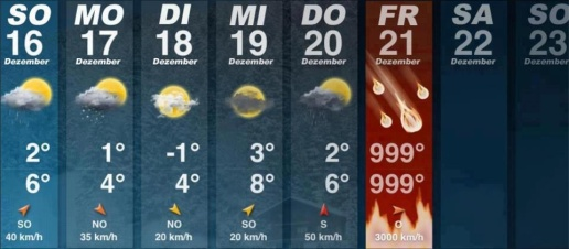 Weather report December 21st 2012