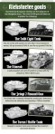 Hungarian tanks in 28mmanyone?